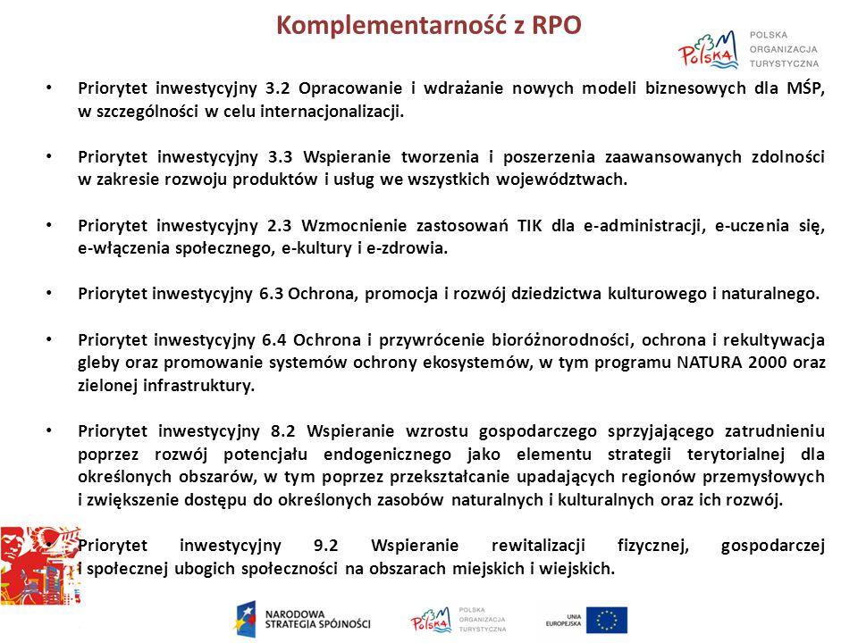 Komplementarność z RPO Priorytet inwestycyjny 3.2 Opracowanie i wdrażanie nowych modeli biznesowych dla MŚP, w szczególności w celu internacjonalizacji.
