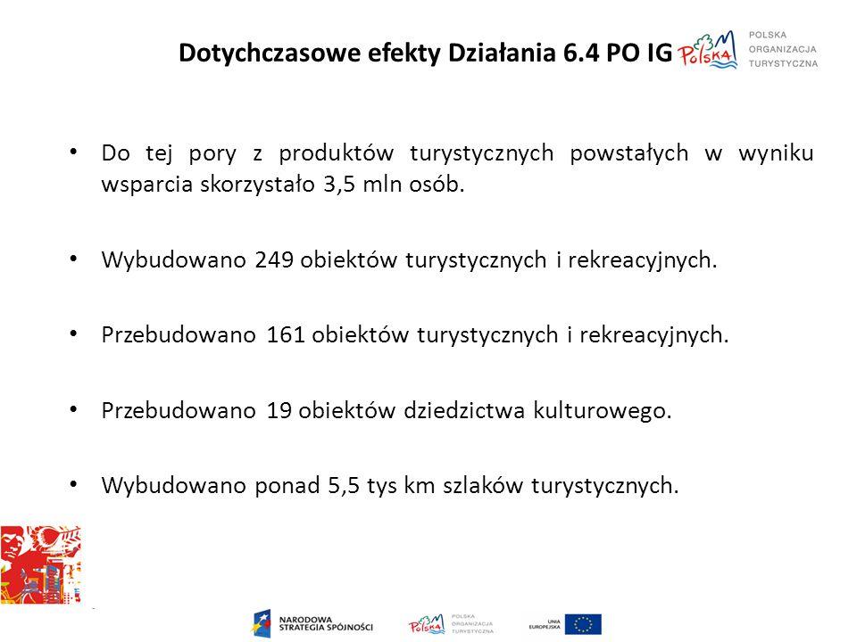 Wsparcie sieciowych produktów turystycznych w PO Polska Wschodnia, 2014-2020 Oś priorytetowa: Przedsiębiorcza Polska Wschodnia Działanie: Tworzenie i rozwój sieciowych produktów turystycznych o znaczeniu co najmniej ponadregionalnym Instytucja Pośrednicząca: Polska Organizacja Turystyczna