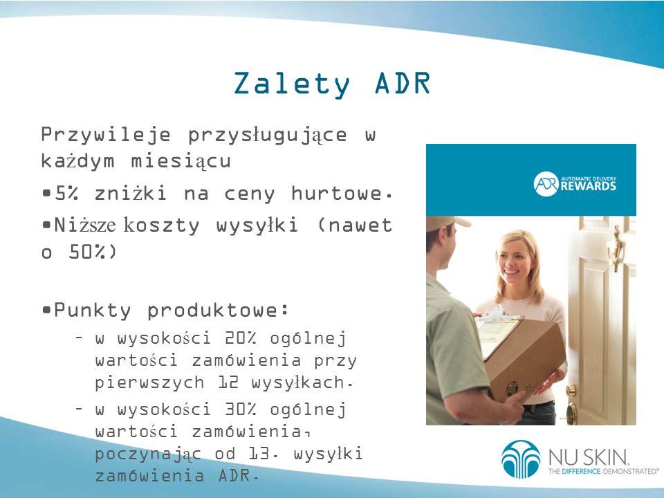 Punkty produktowe w ADR Punkty produktowe s ą zapisywane na koncie pierwszego dnia roboczego nast ę pnego miesi ą ca liczonego od daty dokonania zakupu.