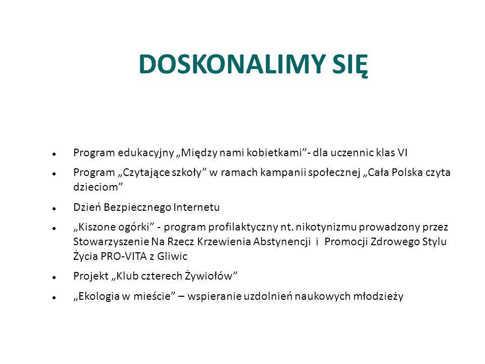 """DOSKONALIMY SIĘ Program edukacyjny """"Między nami kobietkami""""- dla uczennic klas VI Program """"Czytające szkoły"""" w ramach kampanii społecznej """"Cała Polska"""