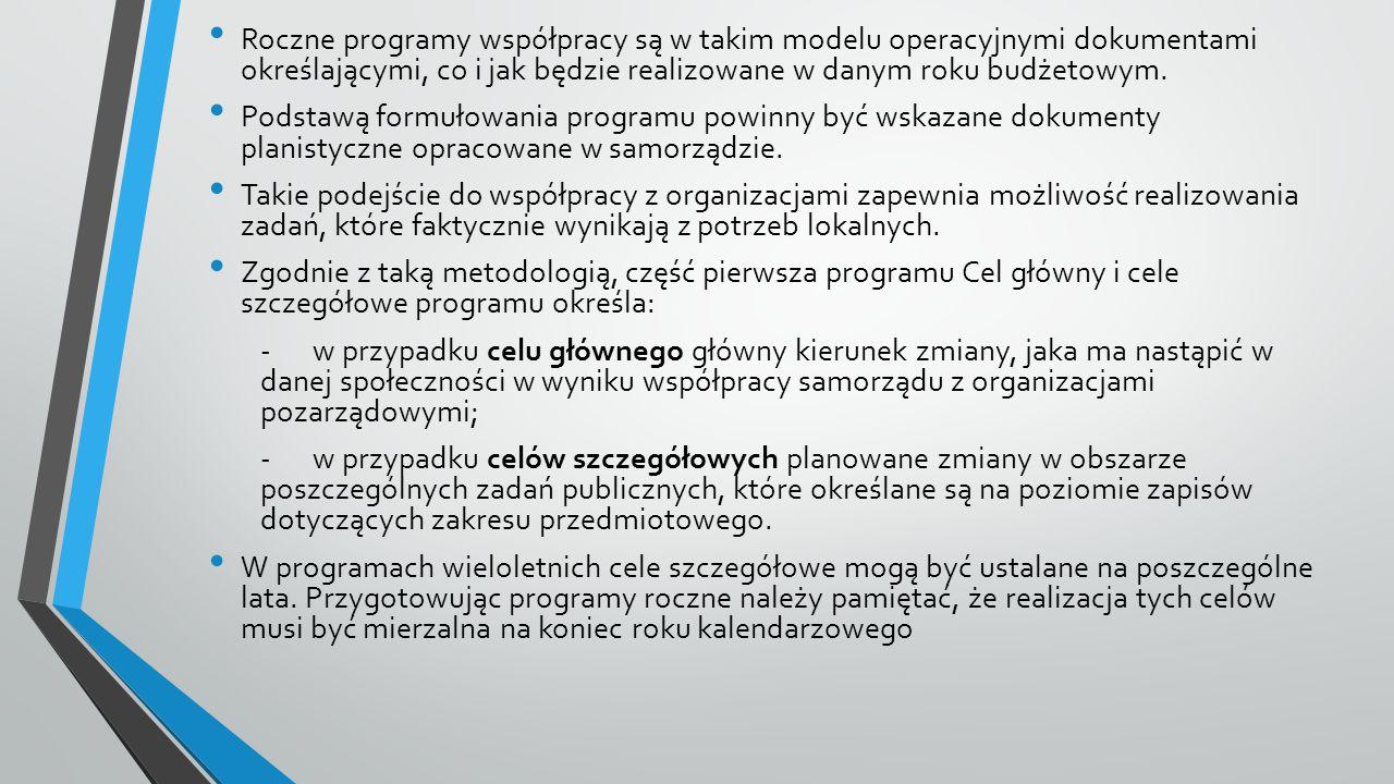 Roczne programy współpracy są w takim modelu operacyjnymi dokumentami określającymi, co i jak będzie realizowane w danym roku budżetowym.