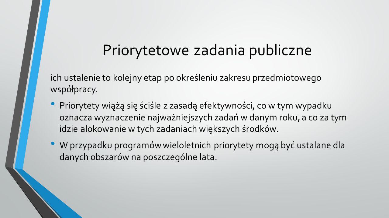 Priorytetowe zadania publiczne ich ustalenie to kolejny etap po określeniu zakresu przedmiotowego współpracy.