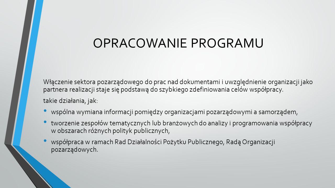 OPRACOWANIE PROGRAMU Włączenie sektora pozarządowego do prac nad dokumentami i uwzględnienie organizacji jako partnera realizacji staje się podstawą do szybkiego zdefiniowania celów współpracy.
