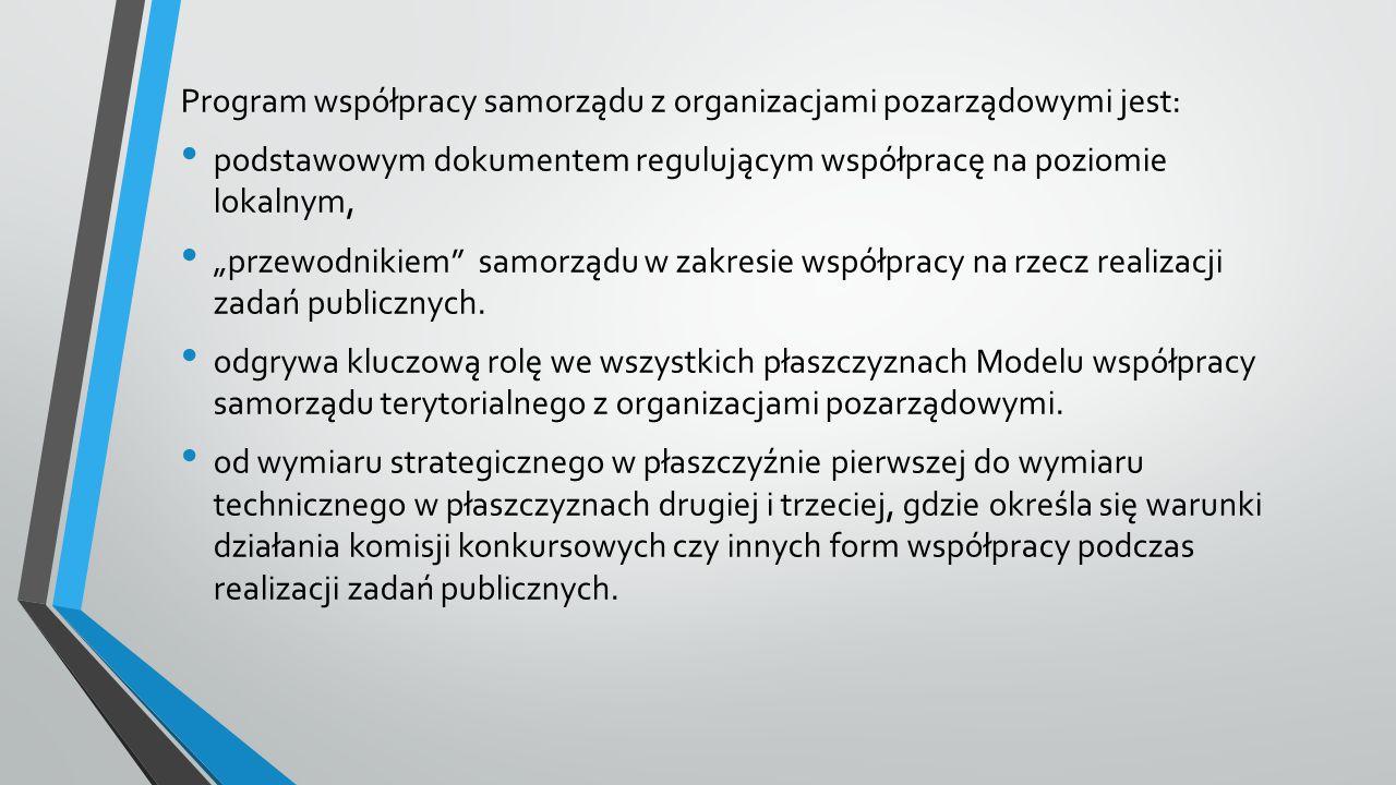 """Program współpracy samorządu z organizacjami pozarządowymi jest: podstawowym dokumentem regulującym współpracę na poziomie lokalnym, """"przewodnikiem samorządu w zakresie współpracy na rzecz realizacji zadań publicznych."""