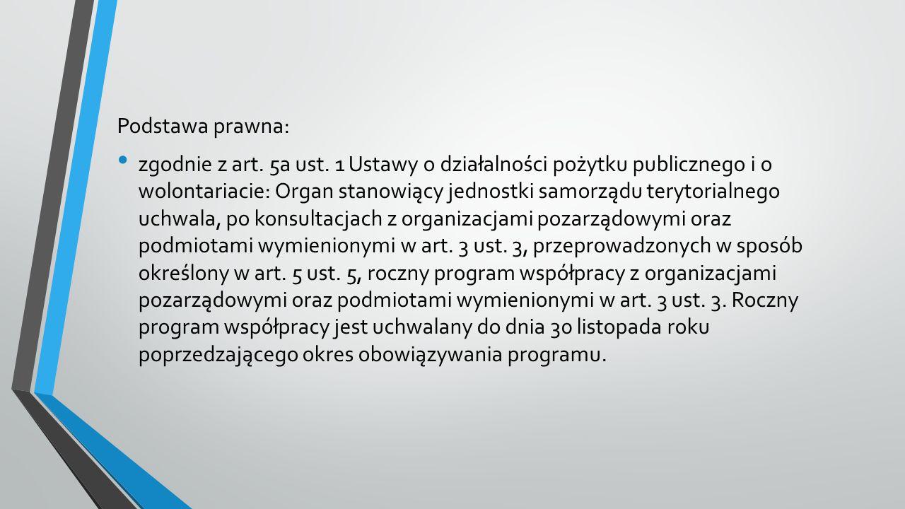 Art.5a ust.1 wskazuje charakter prawny programu współpracy.