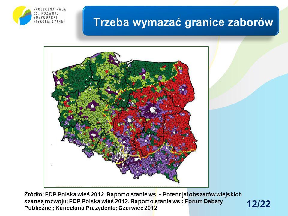 Trzeba wymazać granice zaborów Źródło: FDP Polska wieś 2012. Raport o stanie wsi - Potencjał obszarów wiejskich szansą rozwoju; FDP Polska wieś 2012.