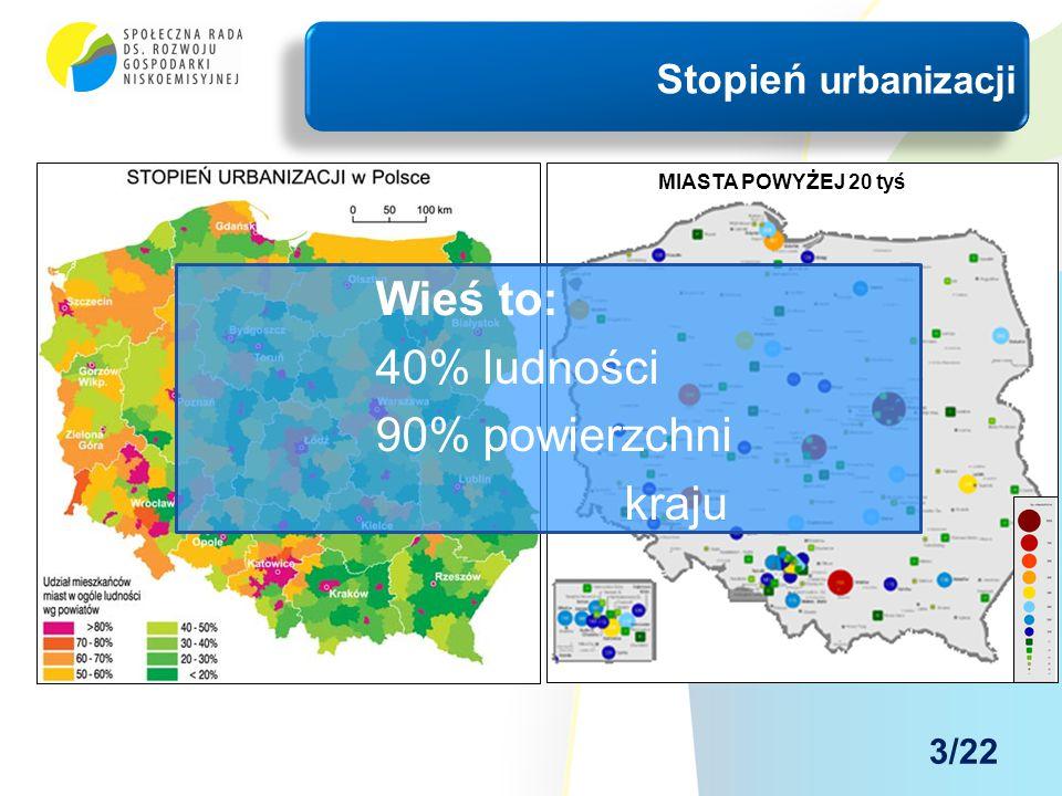 Stopień urbanizacji MIASTA POWYŻEJ 20 tyś Wieś to: 40% ludności 90% powierzchni kraju 3/22