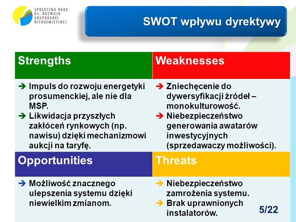 SWOT wpływu dyrektywy StrengthsWeaknesses  Impuls do rozwoju energetyki prosumenckiej, ale nie dla MSP.  Likwidacja przyszłych zakłóceń rynkowych (n