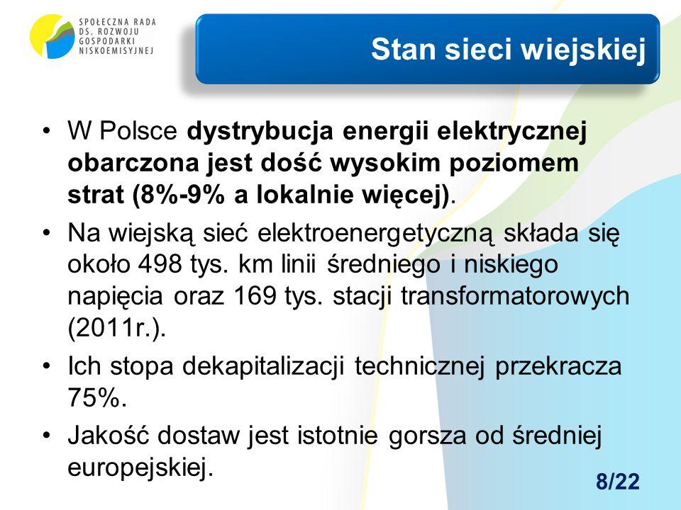 W Polsce dystrybucja energii elektrycznej obarczona jest dość wysokim poziomem strat (8%-9% a lokalnie więcej). Na wiejską sieć elektroenergetyczną sk