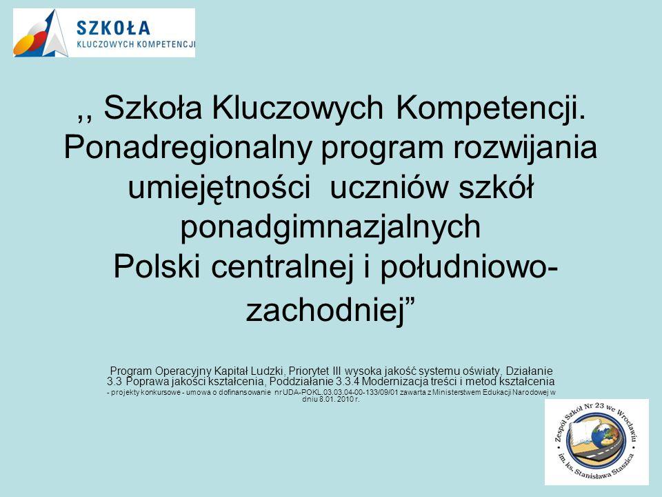 Cel ogólny projektu: Podniesienie kompetencji kluczowych uczniów ZS 23, umożliwiające im aktywne uczestnictwo w rynku pracy i gospodarce opartej na wiedzy.