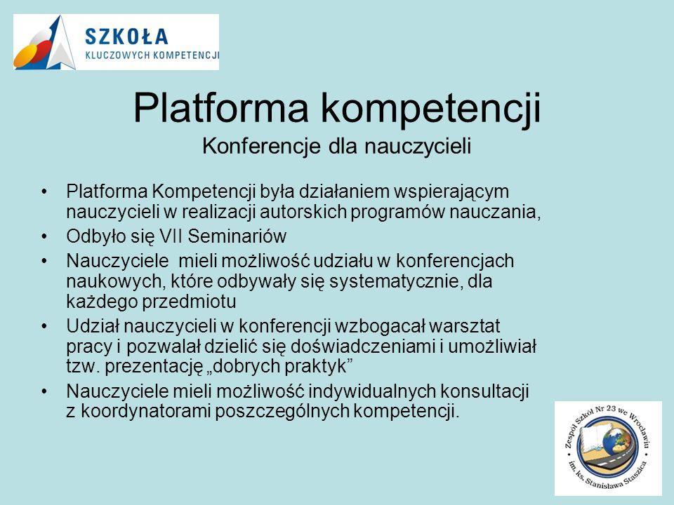 Opinie nauczycieli Wszyscy uczniowie biorący udział w projekcie mieli okazję bawiąc się, zdobywać przydatną wiedzę Uczniowie biorący udział w projekcie mieli możliwość aktywnego uczestnictwa w życiu gospodarczym Wrocławia i Polski.