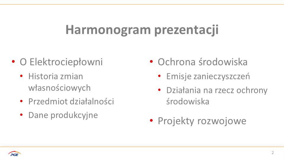 Harmonogram prezentacji Ochrona środowiska Emisje zanieczyszczeń Działania na rzecz ochrony środowiska Projekty rozwojowe 2 O Elektrociepłowni Histori