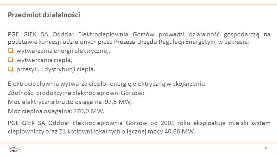 PGE GiEK SA Oddział Elektrociepłownia Gorzów prowadzi działalność gospodarczą na podstawie koncesji udzielonych przez Prezesa Urzędu Regulacji Energet