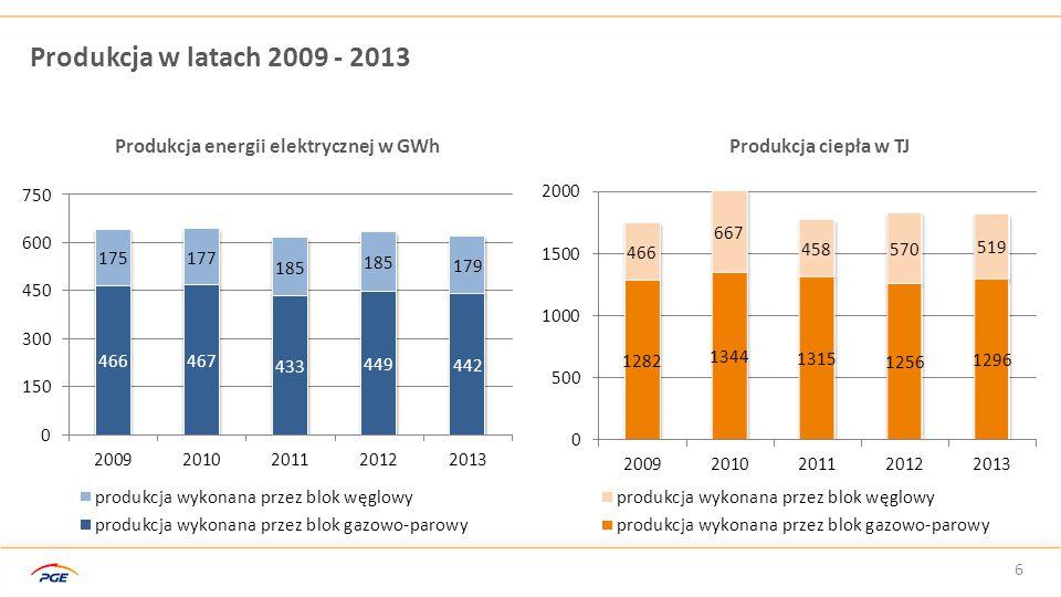 6 Produkcja w latach 2009 - 2013 Produkcja energii elektrycznej w GWhProdukcja ciepła w TJ