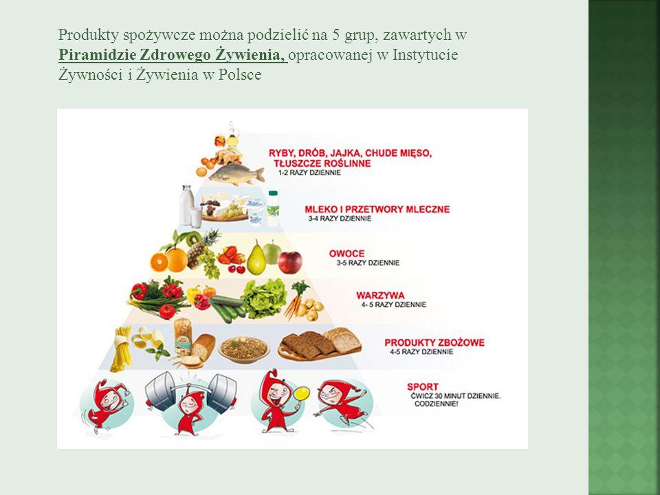 Produkty spożywcze można podzielić na 5 grup, zawartych w Piramidzie Zdrowego Żywienia, opracowanej w Instytucie Żywności i Żywienia w Polsce