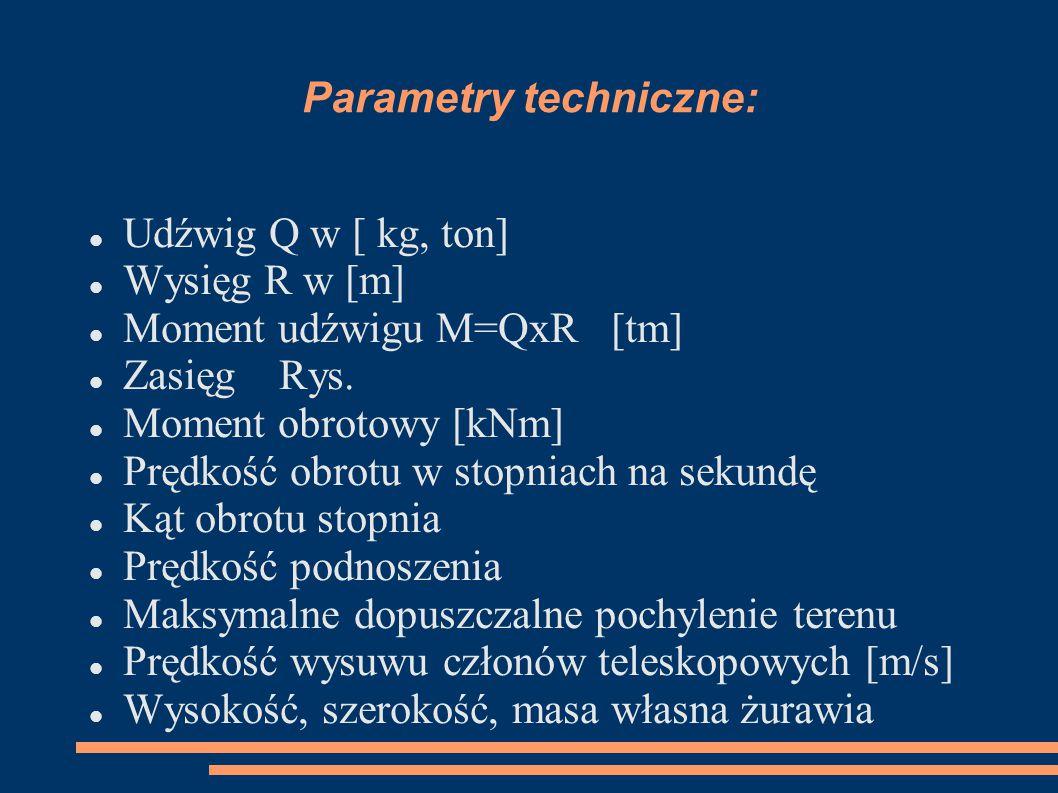 Urządzenia przeładunkowe Chwytak do drewna chwytaki czerpakowe Kleszcze z zaciskiem hydraulicznym Chwytaki polipowe (złom).
