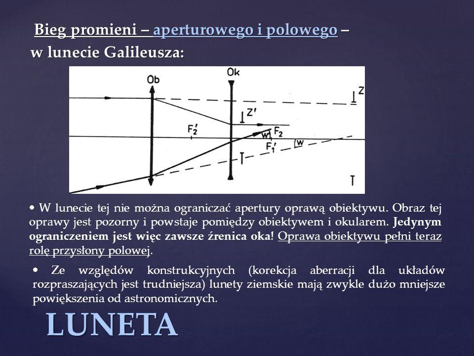 LUNETA Bieg promieni – aperturowego i polowego – Bieg promieni – aperturowego i polowego – w lunecie Galileusza:  W lunecie tej nie można ograniczać