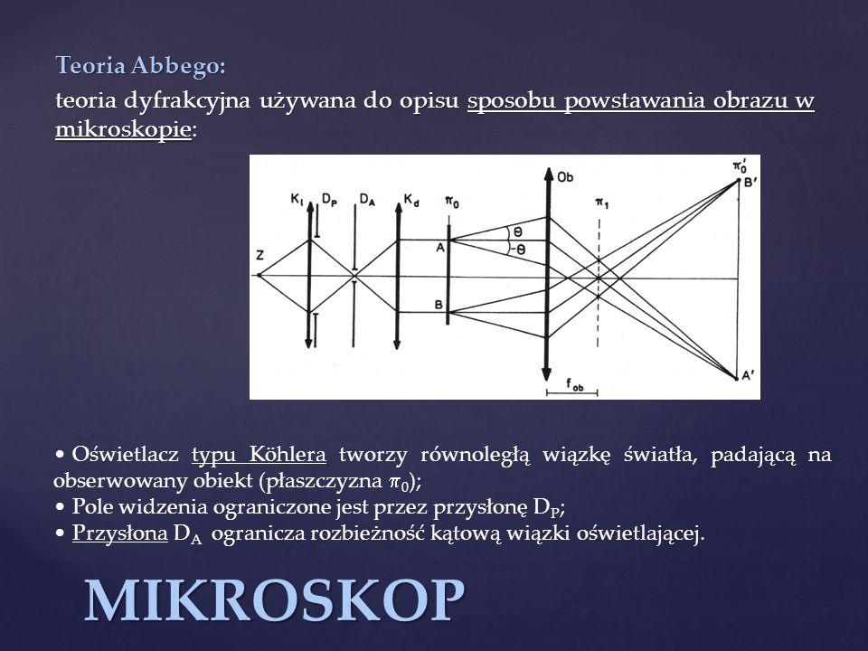 MIKROSKOP Teoria Abbego: teoria dyfrakcyjna używana do opisu sposobu powstawania obrazu w mikroskopie: Oświetlacz typu Köhlera tworzy równoległą wiązk