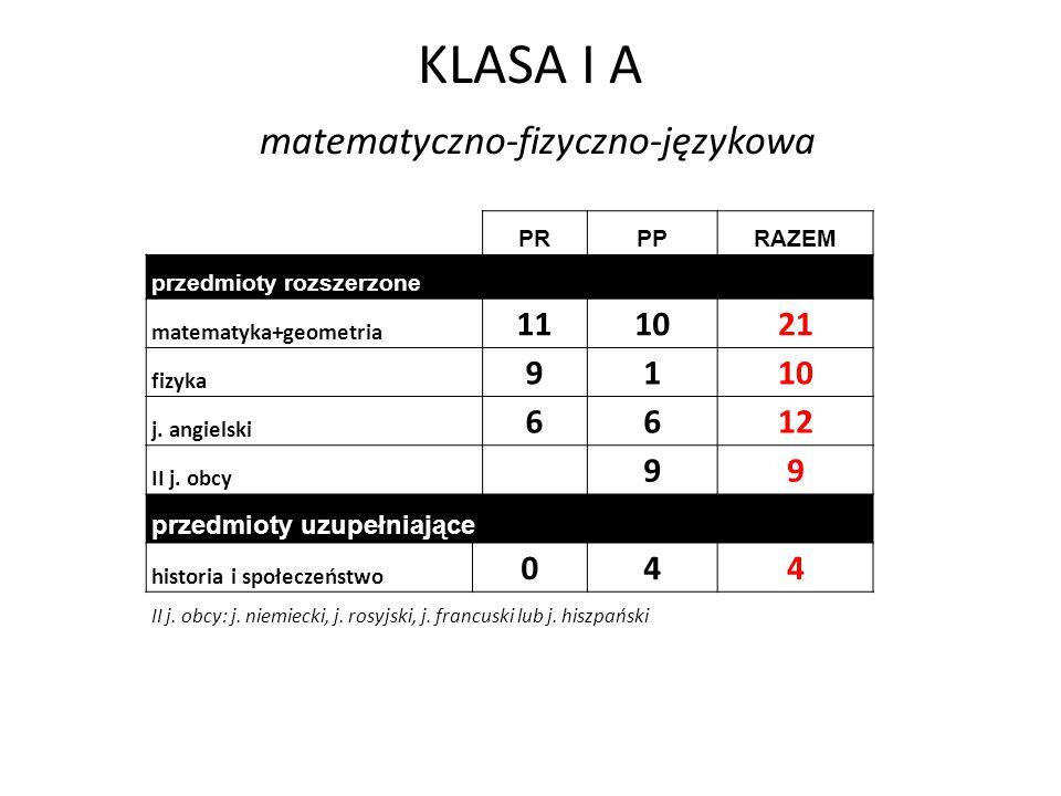 PR matematykaobowiązkowox5 fizykado wyborux3 j.