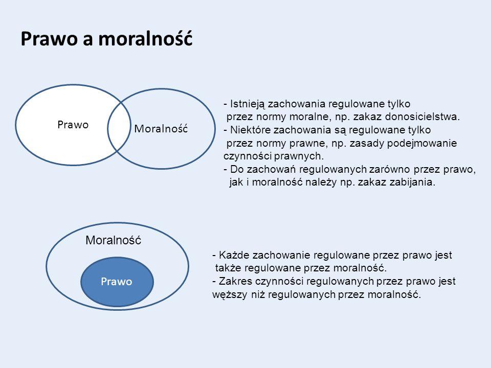 Prawo a moralność Prawo Moralność Prawo Moralność - Istnieją zachowania regulowane tylko przez normy moralne, np. zakaz donosicielstwa. - Niektóre zac