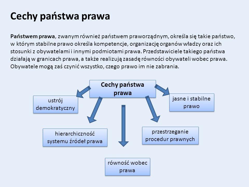 Cechy państwa prawa Państwem prawa, zwanym również państwem praworządnym, określa się takie państwo, w którym stabilne prawo określa kompetencje, orga