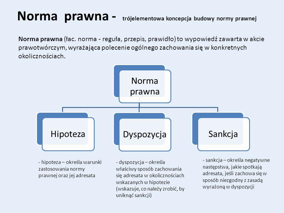 Norma prawna - trójelementowa koncepcja budowy normy prawnej Norma prawna (łac. norma - reguła, przepis, prawidło) to wypowiedź zawarta w akcie prawot