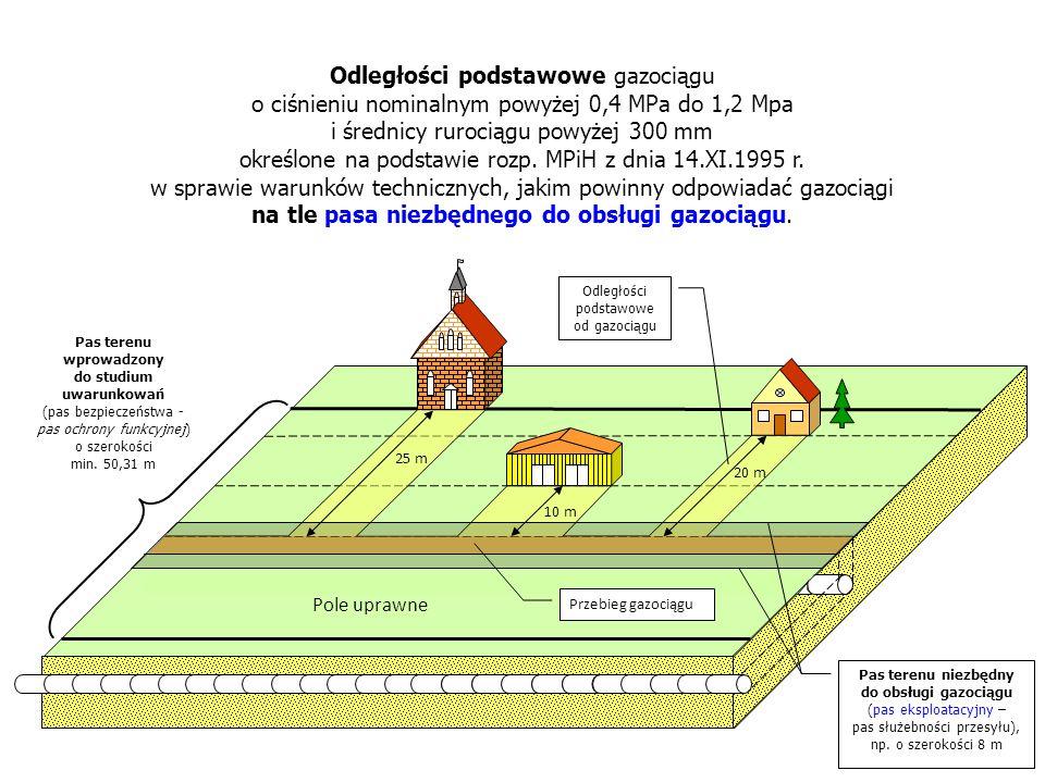 Odległości podstawowe gazociągu o ciśnieniu nominalnym powyżej 0,4 MPa do 1,2 Mpa i średnicy rurociągu powyżej 300 mm określone na podstawie rozp.