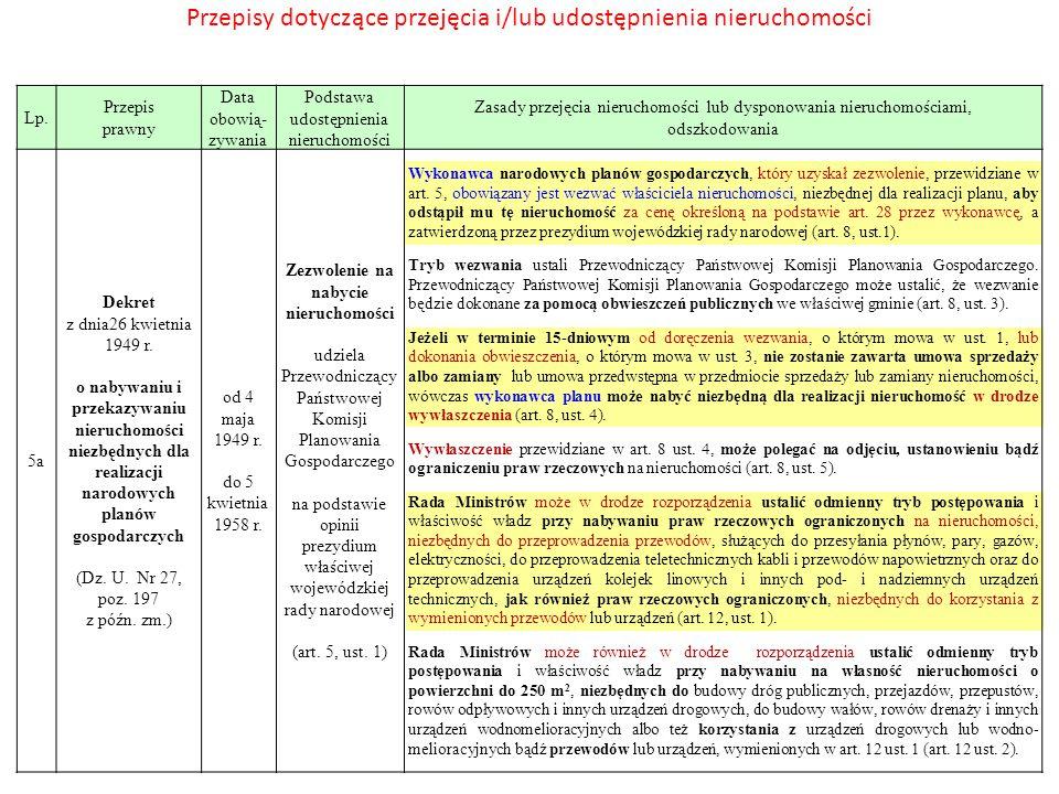 Przepisy dotyczące przejęcia i/lub udostępnienia nieruchomości Lp.