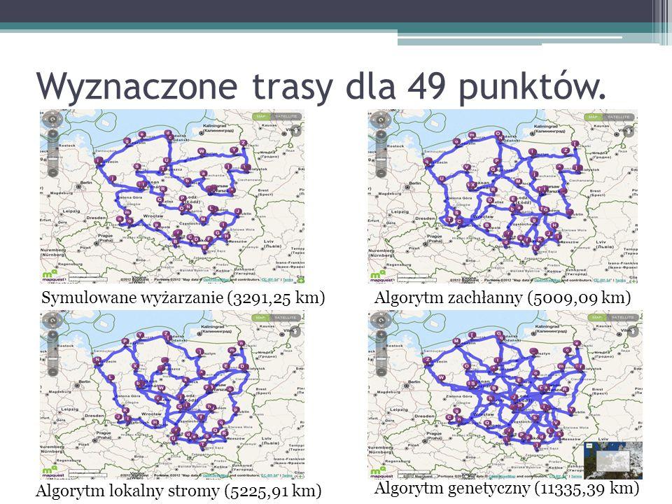 Wyznaczone trasy dla 49 punktów. Symulowane wyżarzanie (3291,25 km)Algorytm zachłanny (5009,09 km) Algorytm lokalny stromy (5225,91 km) Algorytm genet