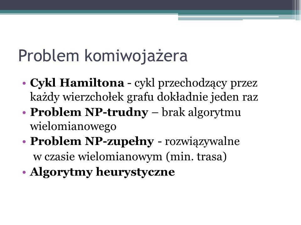 Problem komiwojażera Cykl Hamiltona - cykl przechodzący przez każdy wierzchołek grafu dokładnie jeden raz Problem NP-trudny – brak algorytmu wielomian