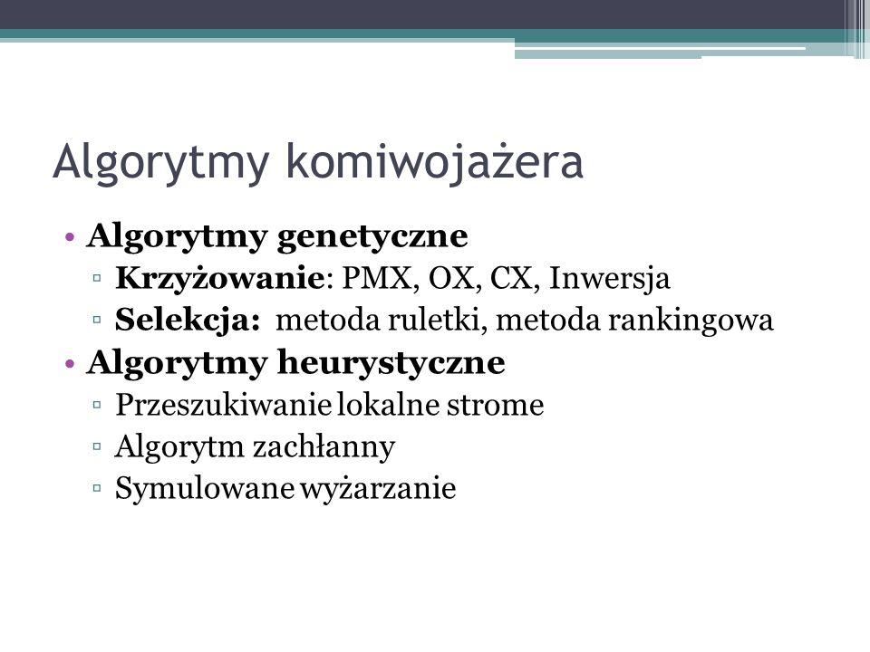 Algorytmy komiwojażera Algorytmy genetyczne ▫Krzyżowanie: PMX, OX, CX, Inwersja ▫Selekcja: metoda ruletki, metoda rankingowa Algorytmy heurystyczne ▫P