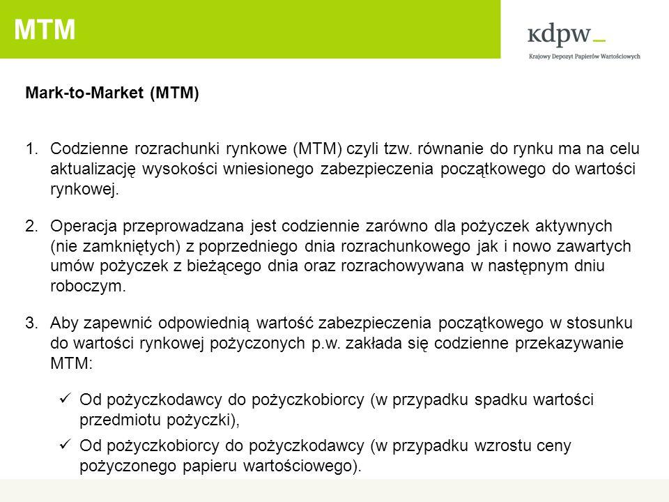 MTM Mark-to-Market (MTM) 1.Codzienne rozrachunki rynkowe (MTM) czyli tzw.