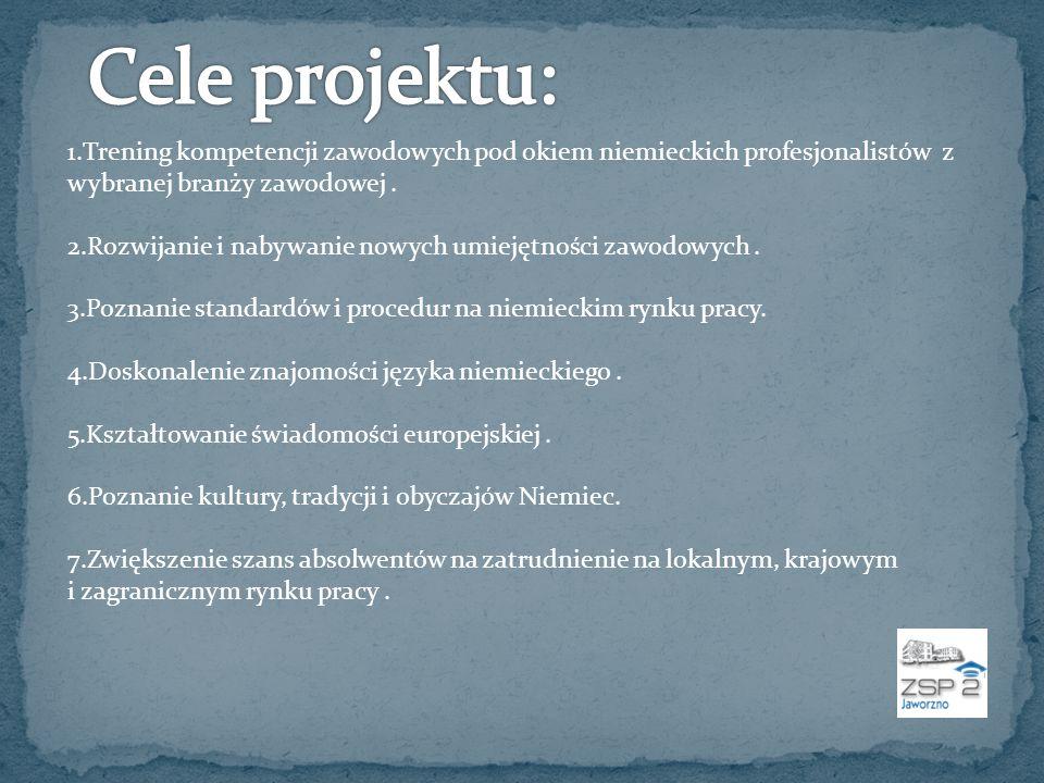 1.Rekrutacja uczestników projektu.