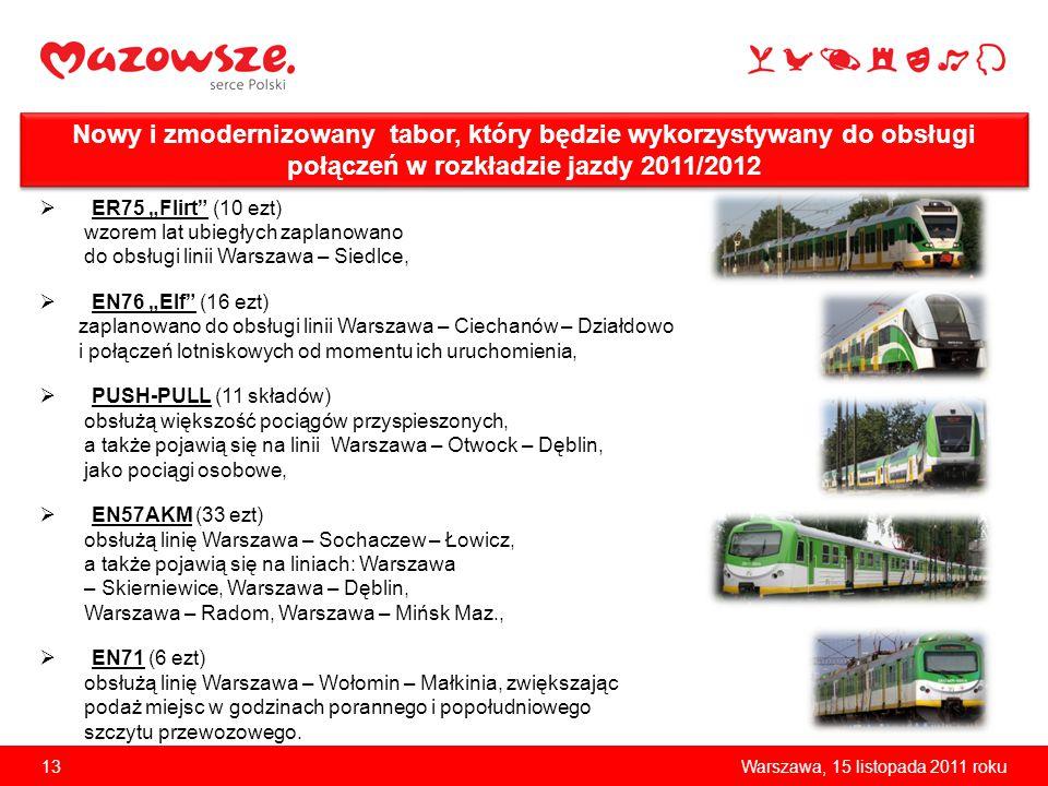 """13Warszawa, 15 listopada 2011 roku Nowy i zmodernizowany tabor, który będzie wykorzystywany do obsługi połączeń w rozkładzie jazdy 2011/2012  ER75 """"F"""