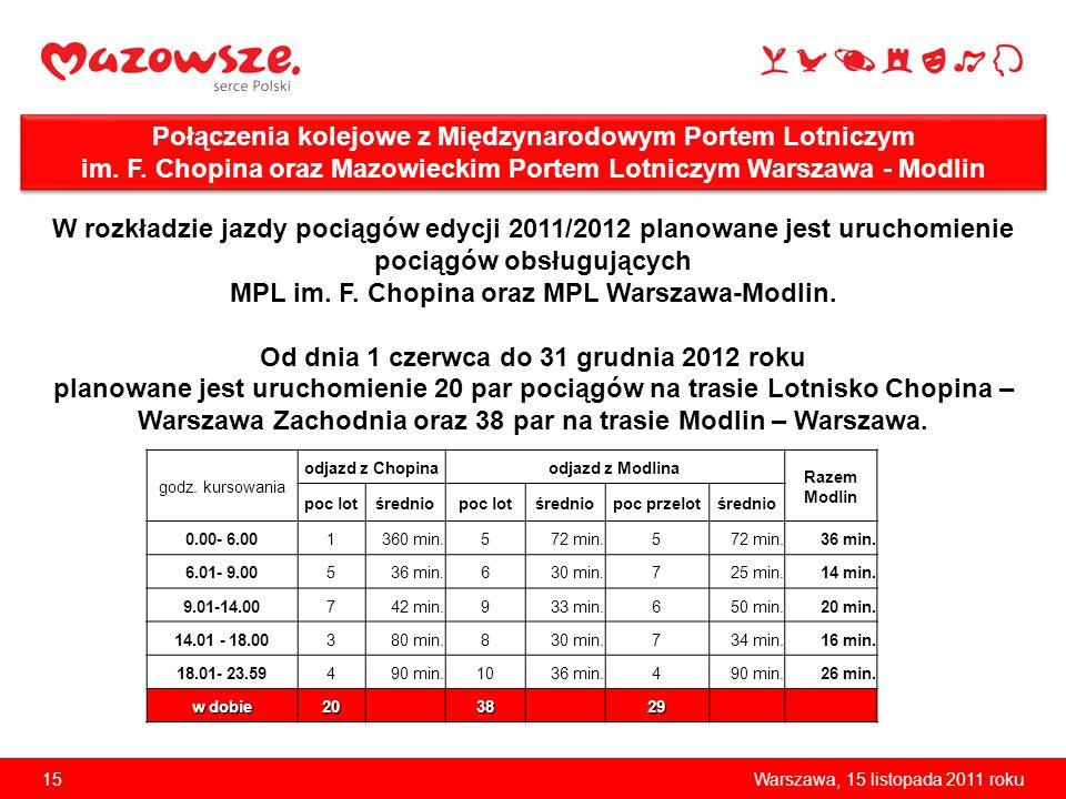 15Warszawa, 15 listopada 2011 roku Połączenia kolejowe z Międzynarodowym Portem Lotniczym im. F. Chopina oraz Mazowieckim Portem Lotniczym Warszawa -