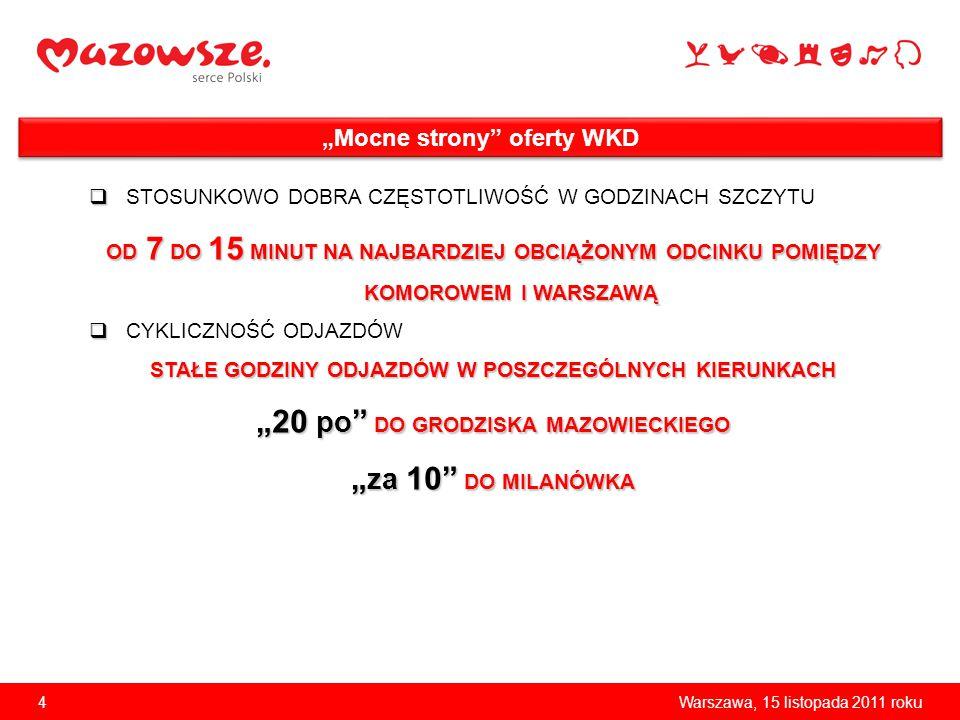 """4Warszawa, 15 listopada 2011 roku """"Mocne strony"""" oferty WKD   STOSUNKOWO DOBRA CZĘSTOTLIWOŚĆ W GODZINACH SZCZYTU OD 7 DO 15 MINUT NA NAJBARDZIEJ OBC"""
