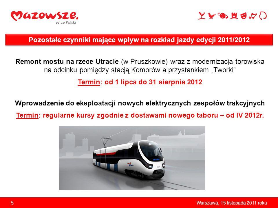 5Warszawa, 15 listopada 2011 roku Pozostałe czynniki mające wpływ na rozkład jazdy edycji 2011/2012 Remont mostu na rzece Utracie (w Pruszkowie) wraz