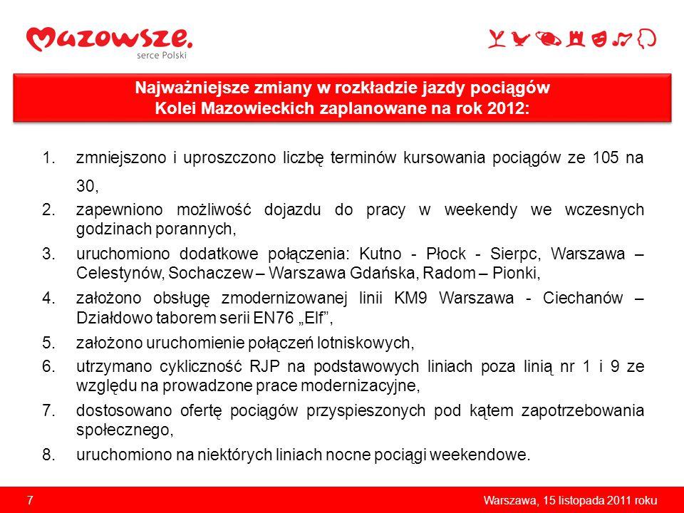 7Warszawa, 15 listopada 2011 roku Najważniejsze zmiany w rozkładzie jazdy pociągów Kolei Mazowieckich zaplanowane na rok 2012: Najważniejsze zmiany w