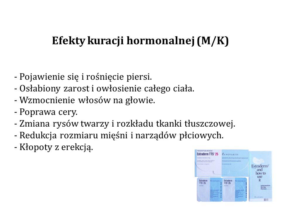 Efekty kuracji hormonalnej (M/K) - Pojawienie się i rośnięcie piersi.