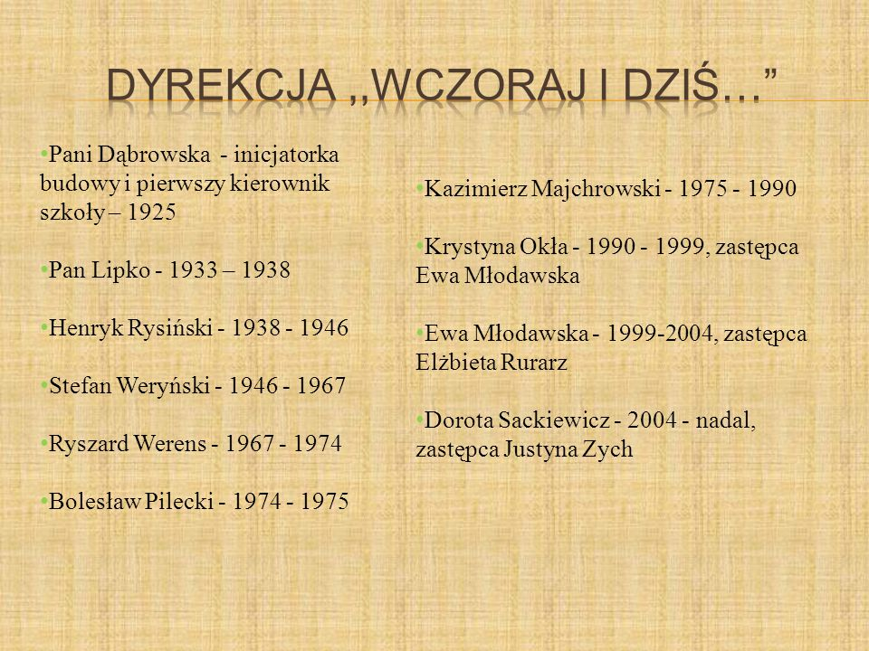 Pani Dąbrowska - inicjatorka budowy i pierwszy kierownik szkoły – 1925 Pan Lipko - 1933 – 1938 Henryk Rysiński - 1938 - 1946 Stefan Weryński - 1946 -
