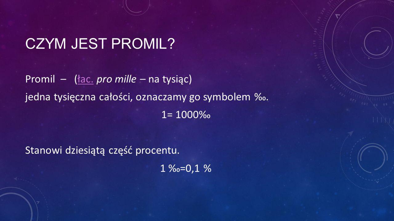 CZYM JEST PROMIL? Promil – (łac. pro mille – na tysiąc)łac. jedna tysięczna całości, oznaczamy go symbolem ‰. 1= 1000‰ Stanowi dziesiątą część procent