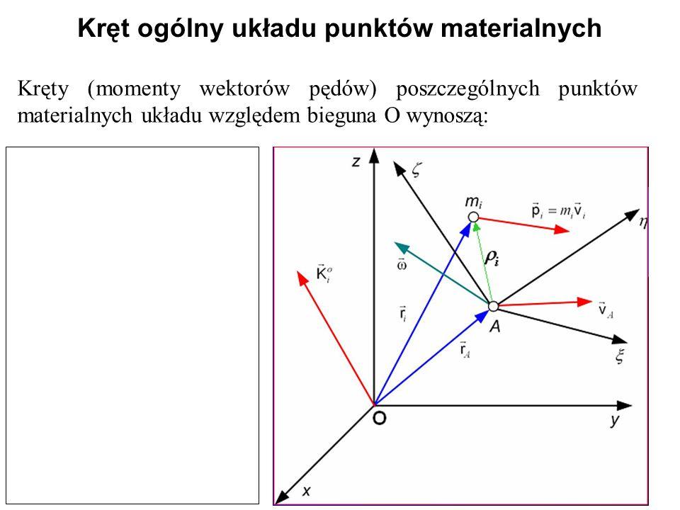 Kręt ogólny układu punktów materialnych Kręty (momenty wektorów pędów) poszczególnych punktów materialnych układu względem bieguna O wynoszą: