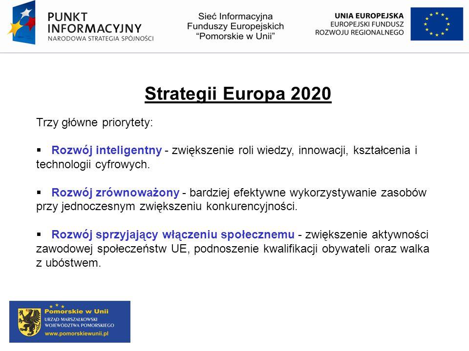 Strategii Europa 2020 Trzy główne priorytety:  Rozwój inteligentny - zwiększenie roli wiedzy, innowacji, kształcenia i technologii cyfrowych.  Rozwó