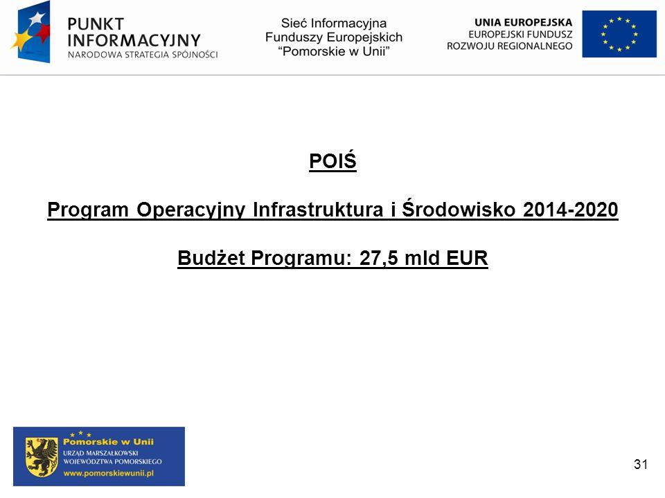 31 POIŚ Program Operacyjny Infrastruktura i Środowisko 2014-2020 Budżet Programu: 27,5 mld EUR