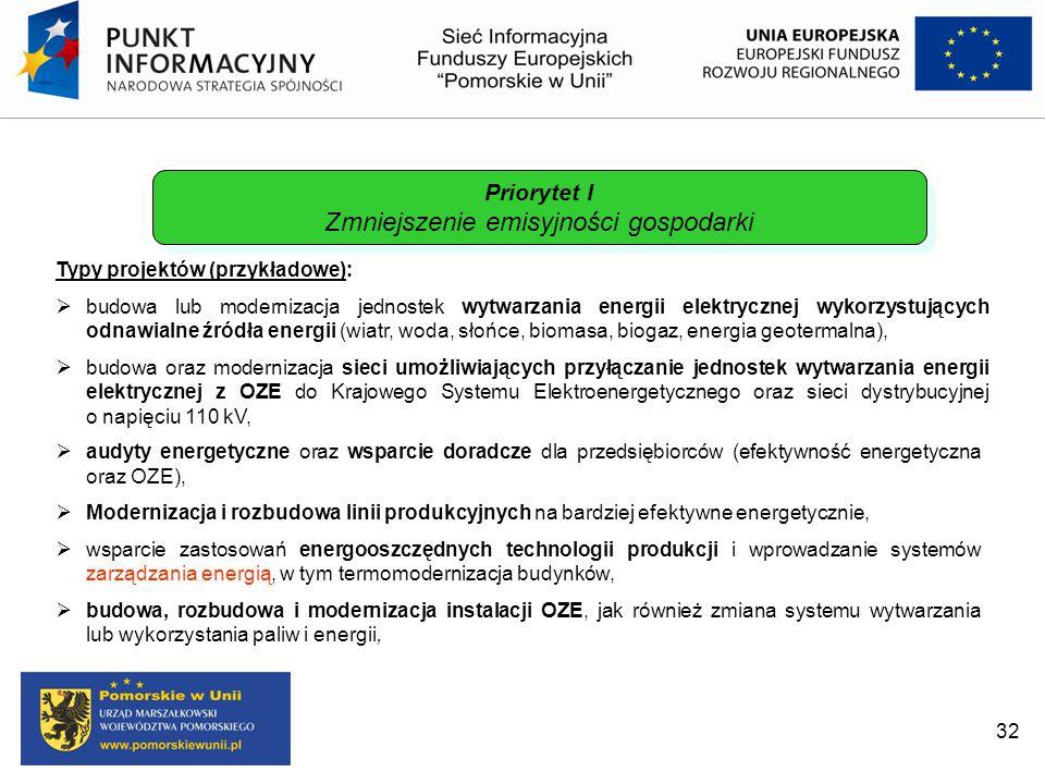 32 Typy projektów (przykładowe):  budowa lub modernizacja jednostek wytwarzania energii elektrycznej wykorzystujących odnawialne źródła energii (wiat