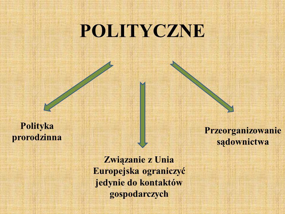 POLITYCZNE Związanie z Unia Europejska ograniczyć jedynie do kontaktów gospodarczych Polityka prorodzinna Przeorganizowanie sądownictwa