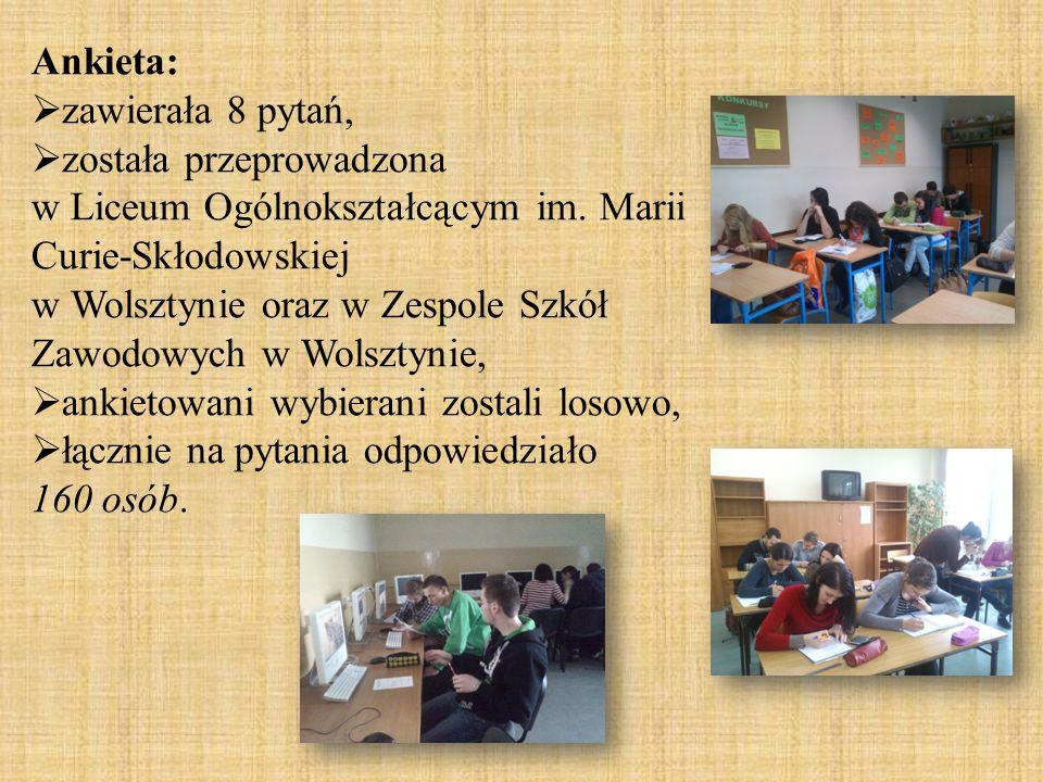 Ankieta:  zawierała 8 pytań,  została przeprowadzona w Liceum Ogólnokształcącym im. Marii Curie-Skłodowskiej w Wolsztynie oraz w Zespole Szkół Zawod