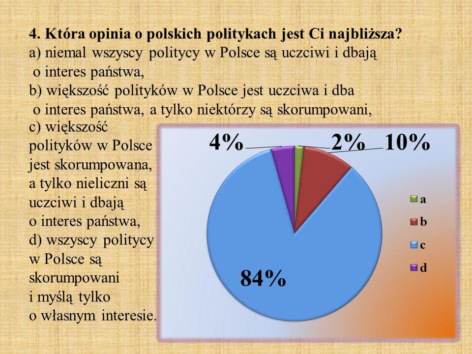 c) większość polityków w Polsce jest skorumpowana, a tylko nieliczni są uczciwi i dbają o interes państwa, d) wszyscy politycy w Polsce są skorumpowan