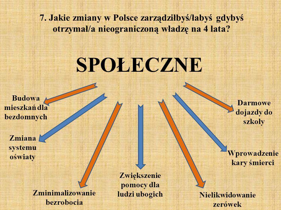 7. Jakie zmiany w Polsce zarządziłbyś/łabyś gdybyś otrzymał/a nieograniczoną władzę na 4 lata? SPOŁECZNE Zmiana systemu oświaty Darmowe dojazdy do szk