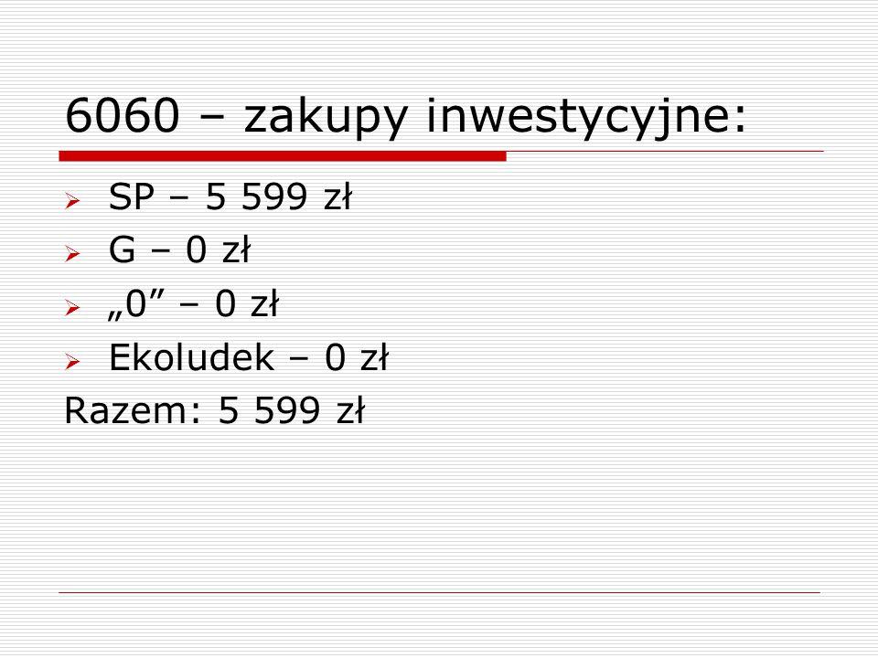 """6060 – zakupy inwestycyjne:  SP – 5 599 zł  G – 0 zł  """"0"""" – 0 zł  Ekoludek – 0 zł Razem: 5 599 zł"""